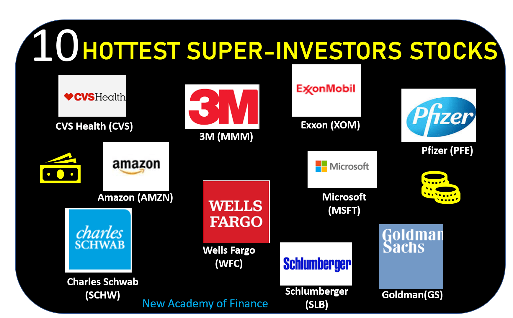 Top 10 hottest stocks that super-investors are buying ...