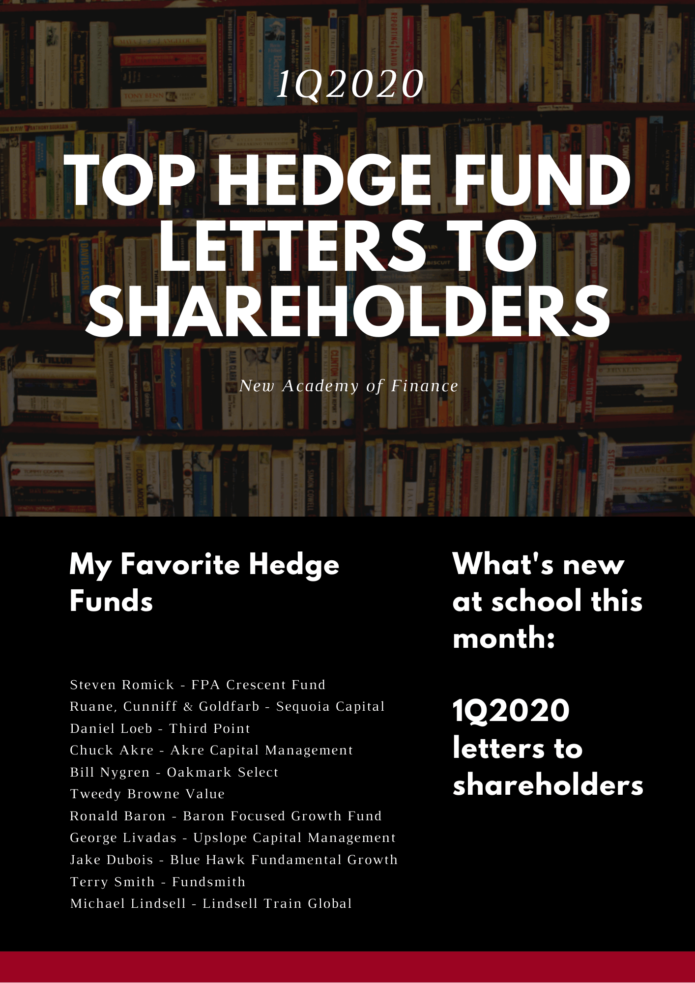 1Q 2020 Top Hedge Fund Letters to Shareholders - New ...